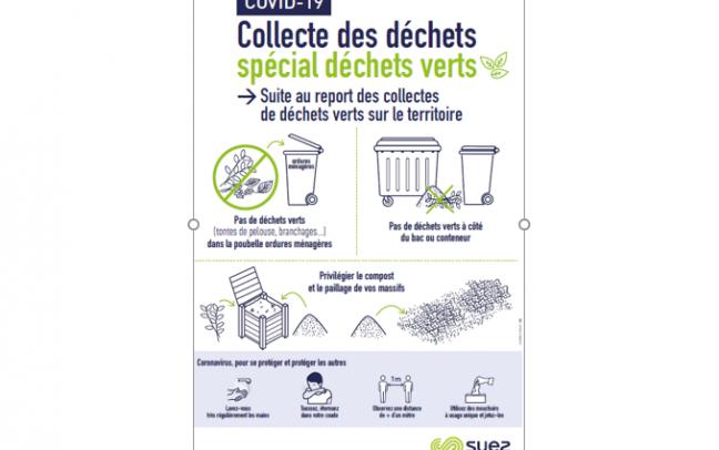 Les collectes de déchets verts sont reportées jusqu'à nouvel ordre. Merci de bien vouloir conserver vos déchets verts à votre domicile. Ne pas les brûler, ne pas les déposer dans votre bac ordures ménagères.